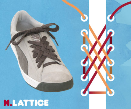 lattice_style