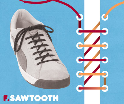 sawtooth_style