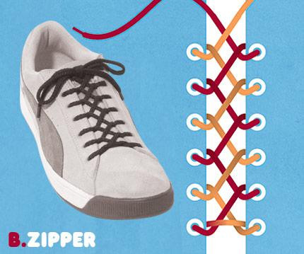 zipper_style